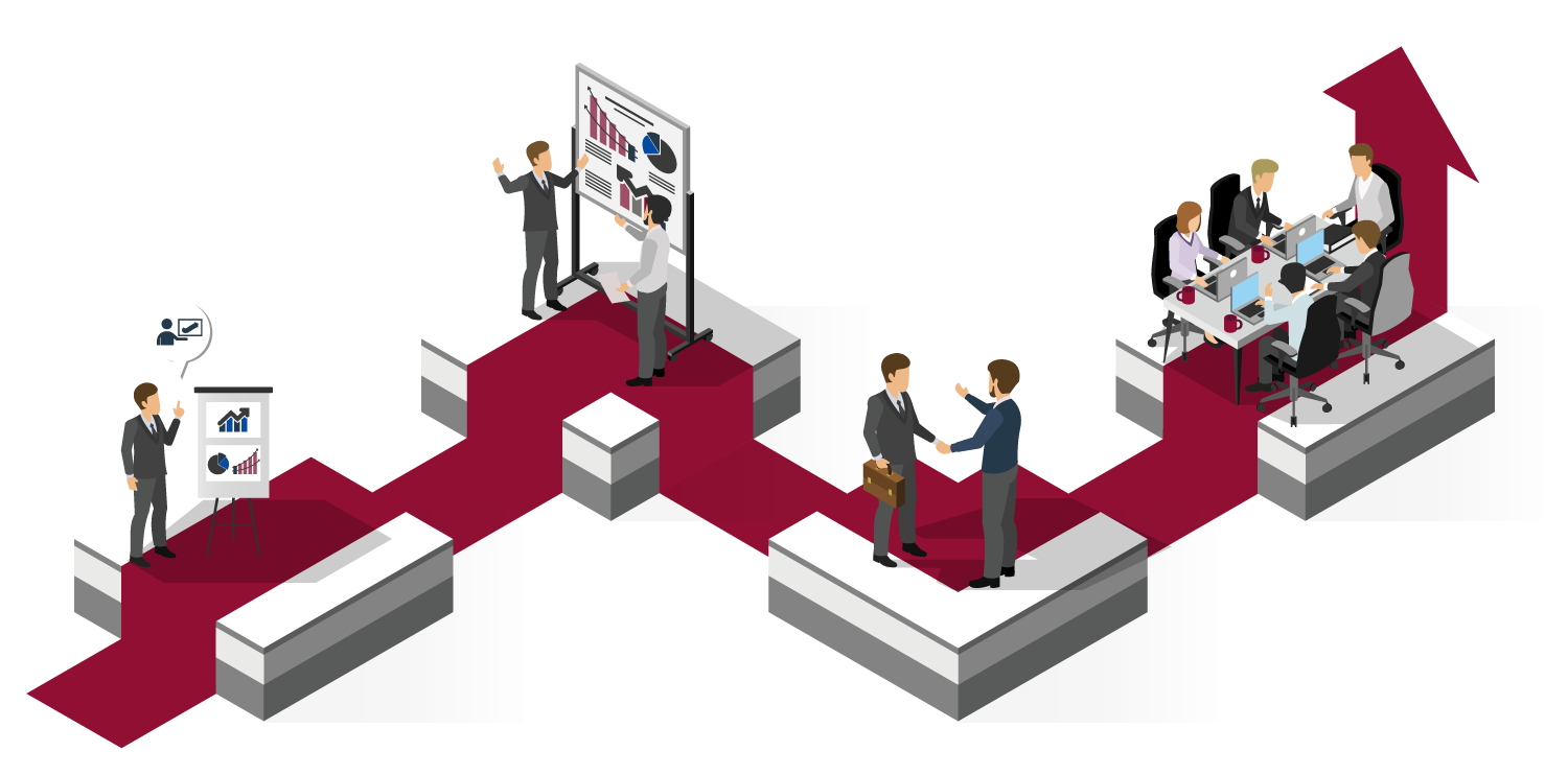 Business Processes and Automation